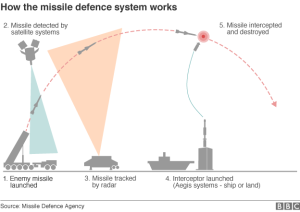 _89677300_us_missile_defence_part2_624