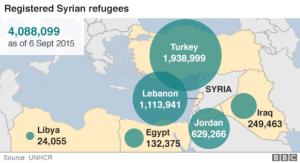 _85412618_syrian_refugees_62regions