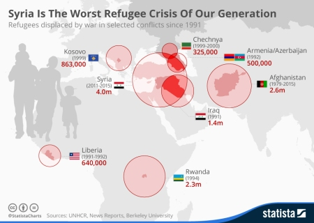 chartoftheday_3632_syria_is_the_worst_refugee_crisis_of_our_generation_n