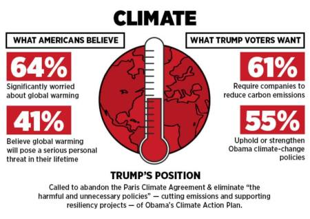 tva_info-climate_rev-1495520e-ba37-4a58-8340-dc19eca96758
