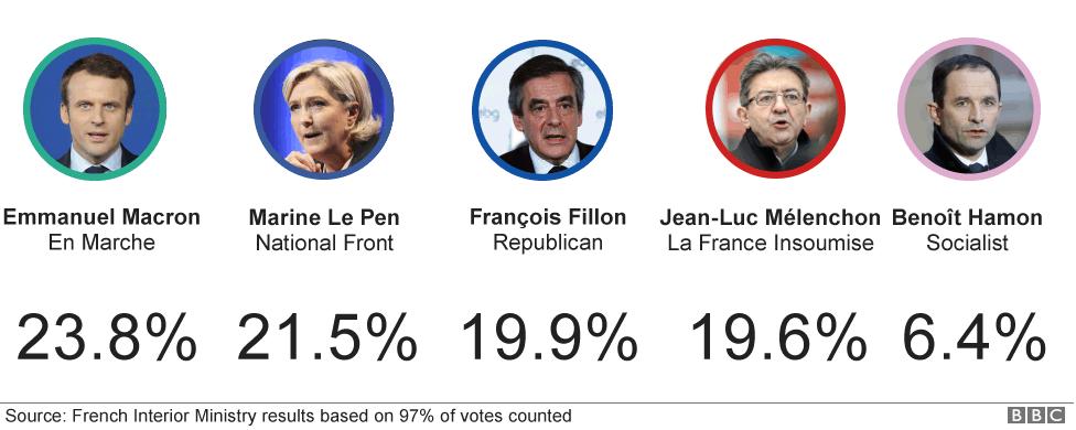 Neoliberalism vs. nationalism in France
